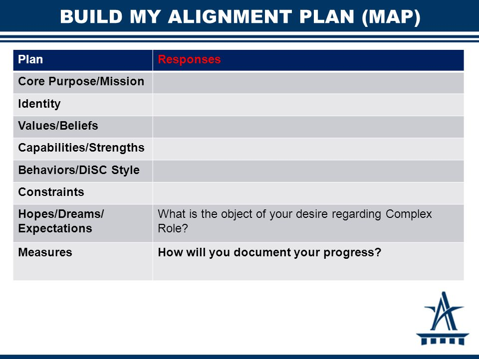 BUILD MY ALIGNMENT PLAN (MAP)