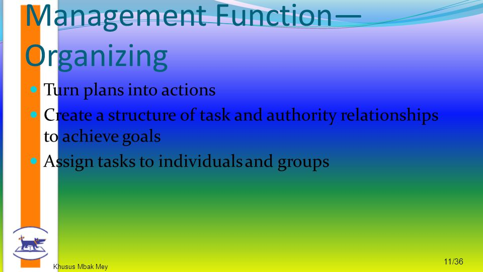 Management Function—Organizing