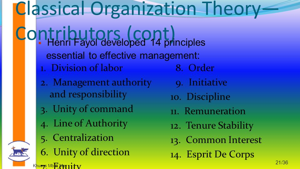 Classical Organization Theory—Contributors (cont)