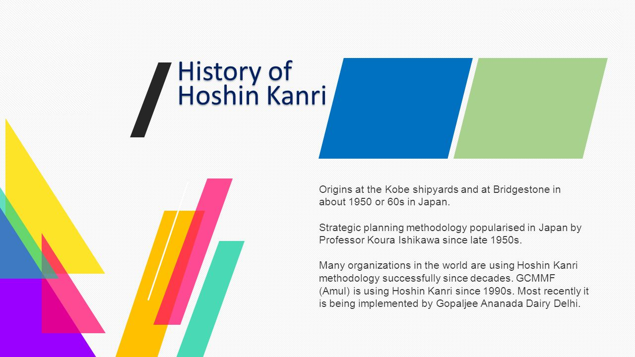 History of Hoshin Kanri