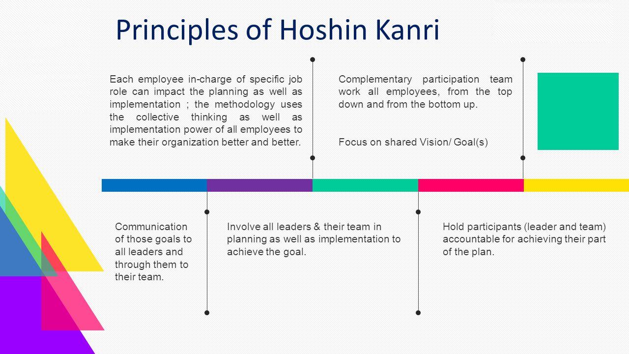 Principles of Hoshin Kanri