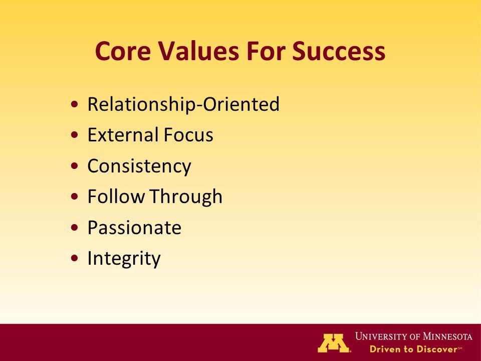 Core Values For Success