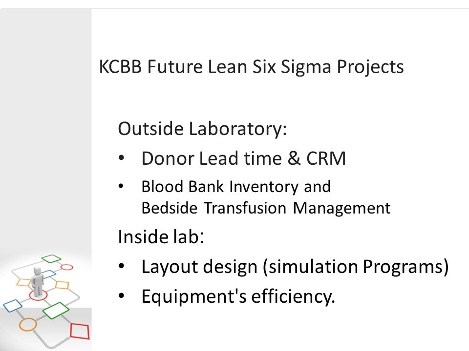 Conclusion KCBB Future Lean Six Sigma Projects Outside Laboratory: