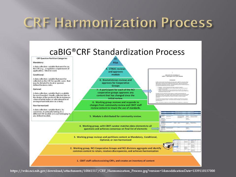 CRF Harmonization Process