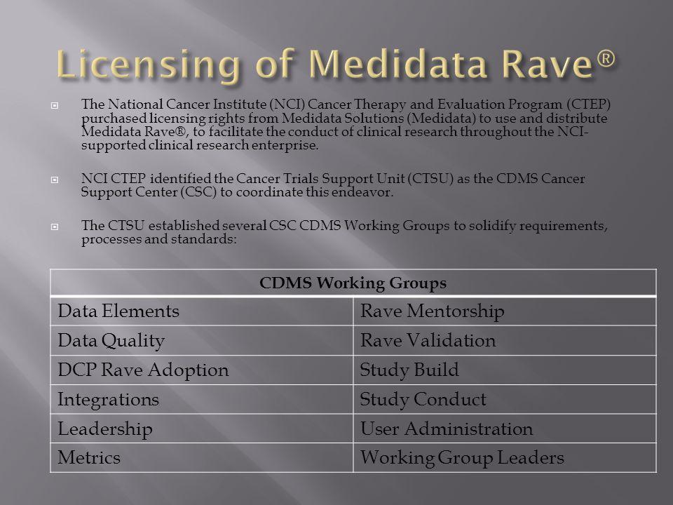 Licensing of Medidata Rave®
