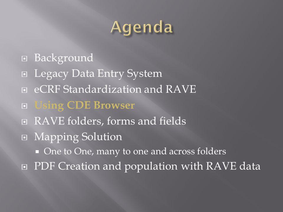 Agenda Background Legacy Data Entry System