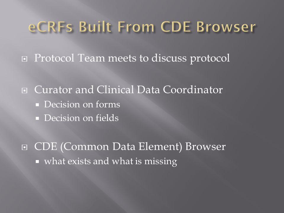 eCRFs Built From CDE Browser