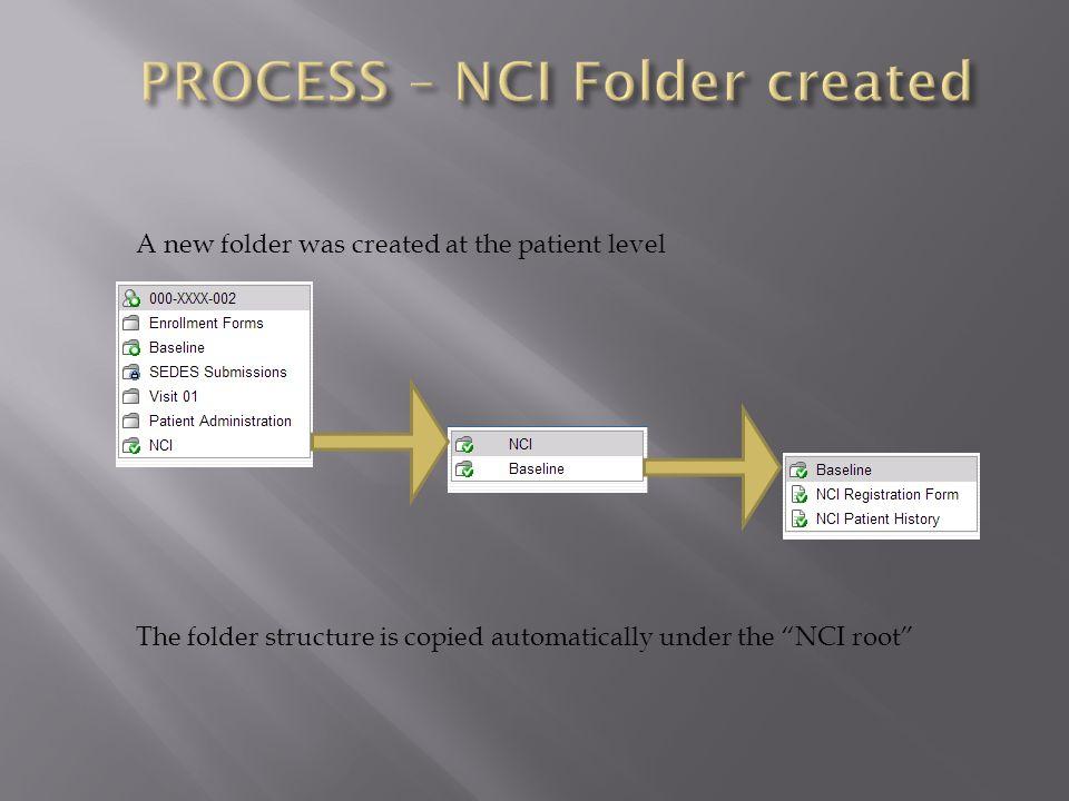 PROCESS – NCI Folder created
