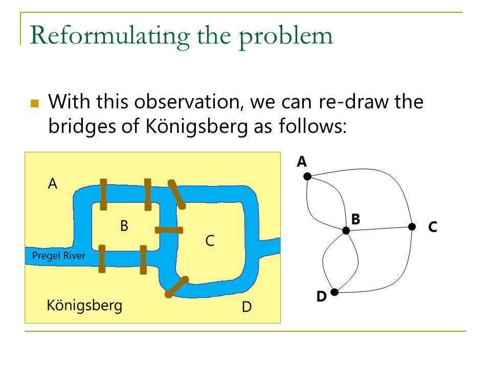 Reformulating the problem