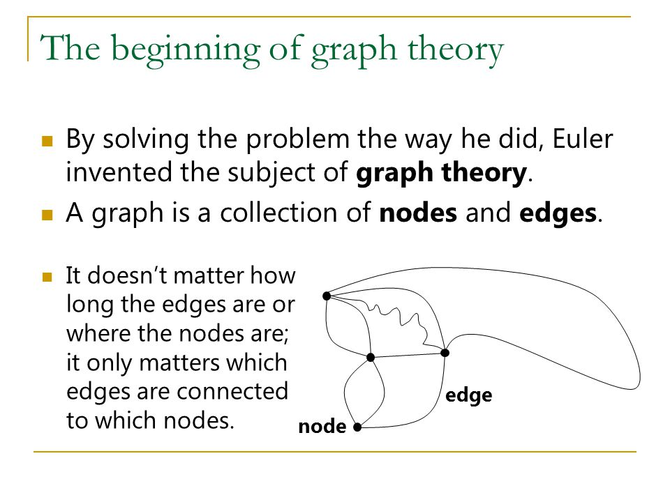 The beginning of graph theory
