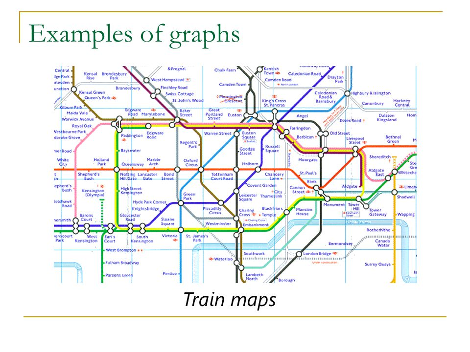 Examples of graphs Train maps
