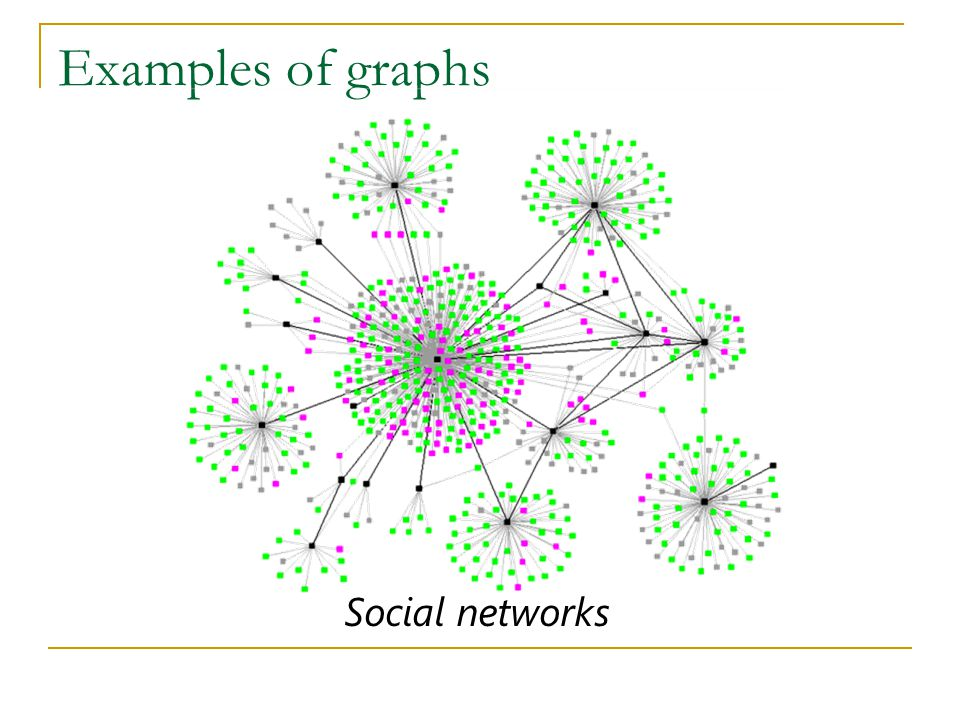 Examples of graphs (e.g. Facebook) Social networks