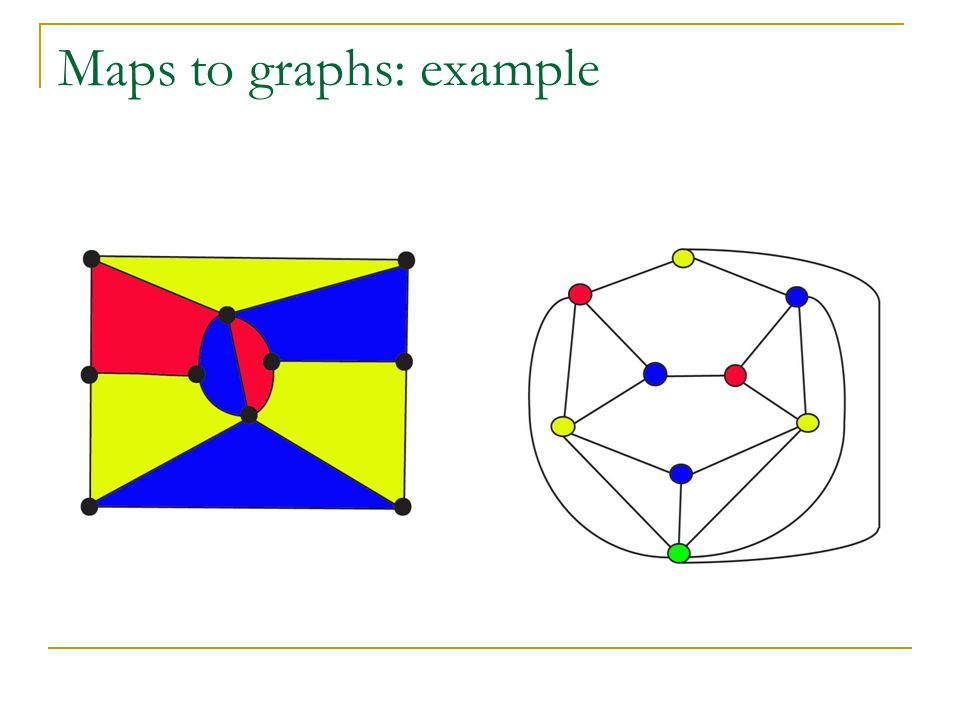 Maps to graphs: example