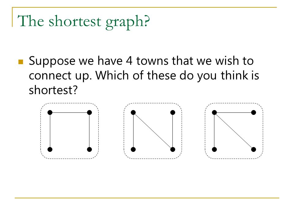 The shortest graph. Suppose we have 4 towns that we wish to connect up.