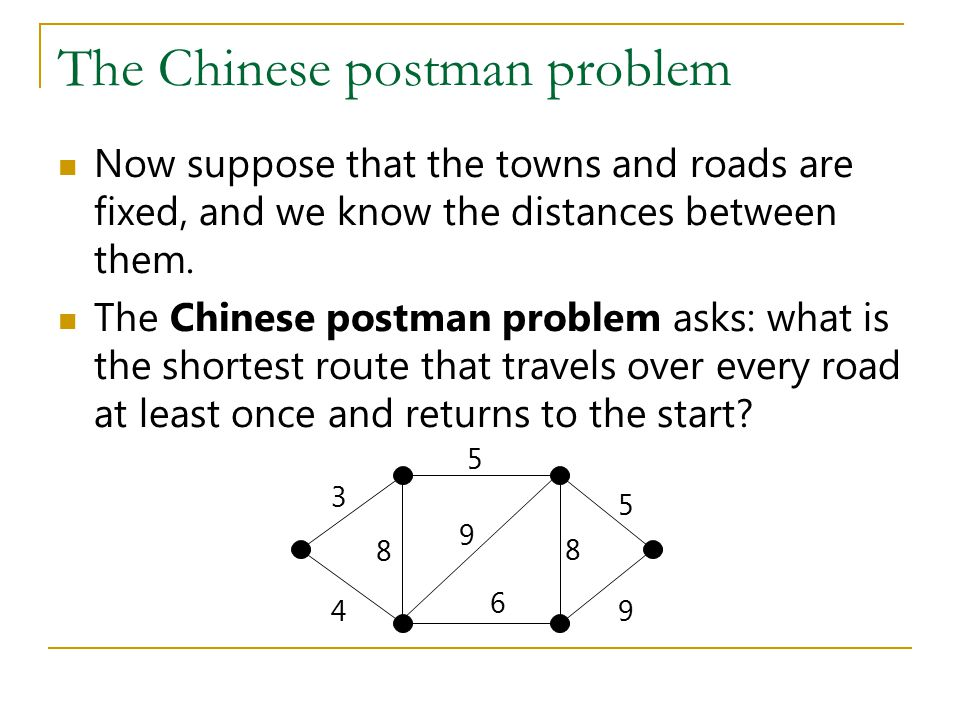 The Chinese postman problem
