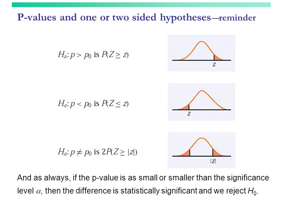 P-values and one or two sided hypotheses—reminder