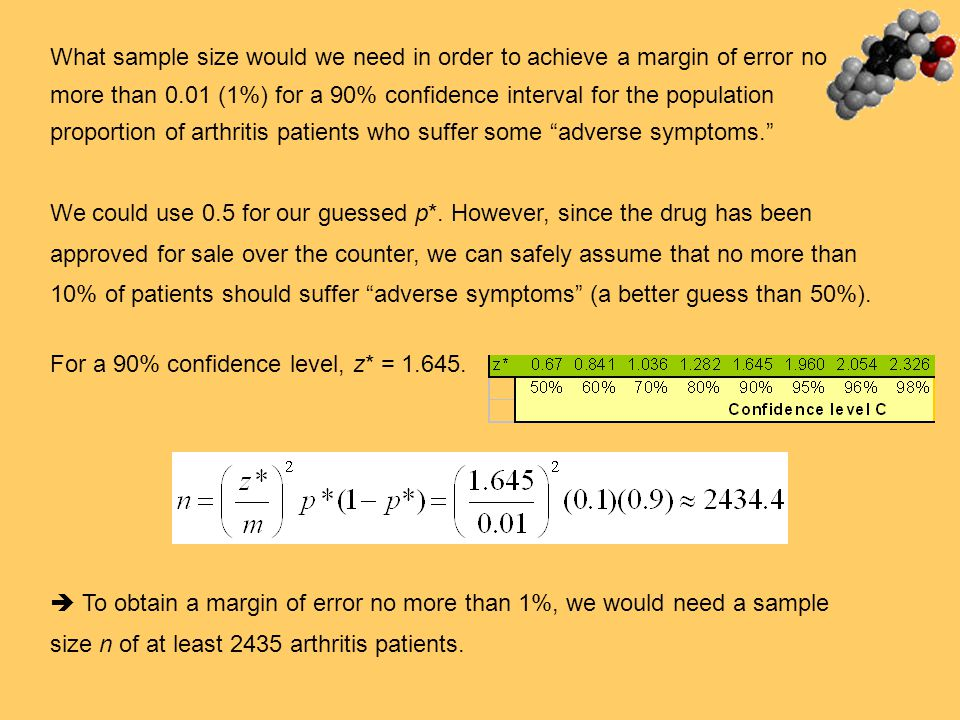 What sample size would we need in order to achieve a margin of error no more than 0.01 (1%) for a 90% confidence interval for the population proportion of arthritis patients who suffer some adverse symptoms.