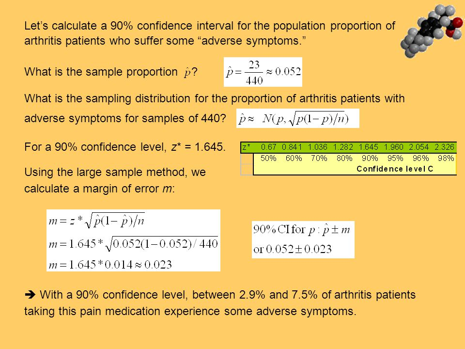 Let's calculate a 90% confidence interval for the population proportion of arthritis patients who suffer some adverse symptoms.