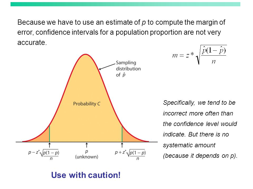 Because we have to use an estimate of p to compute the margin of error, confidence intervals for a population proportion are not very accurate.