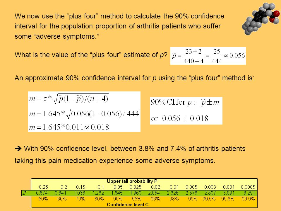 We now use the plus four method to calculate the 90% confidence interval for the population proportion of arthritis patients who suffer some adverse symptoms.