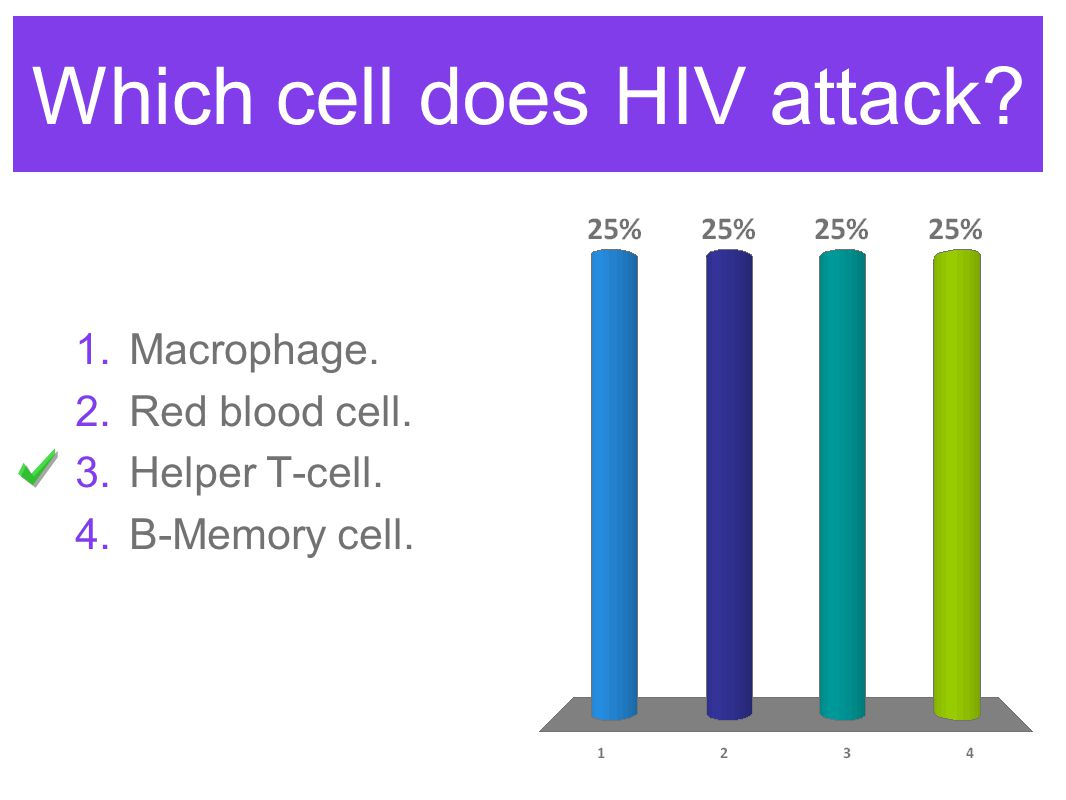 Which cell does HIV attack