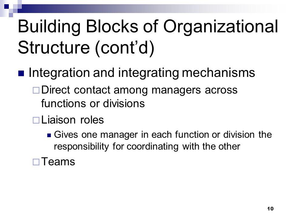 Building Blocks of Organizational Structure (cont'd)