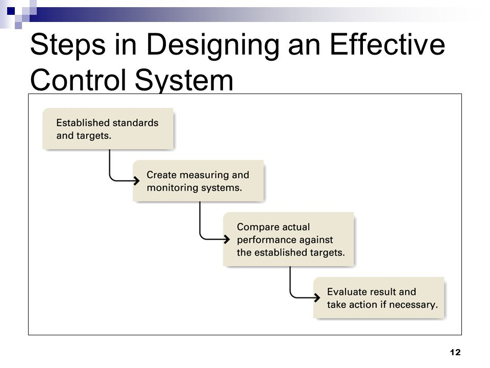 Steps in Designing an Effective Control System
