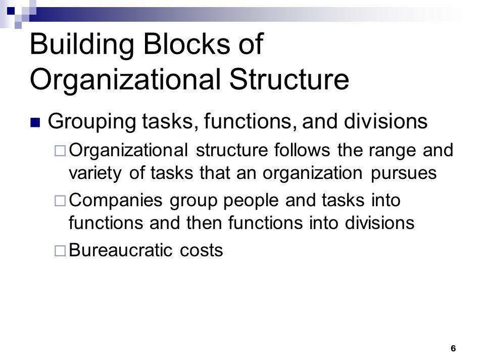 Building Blocks of Organizational Structure