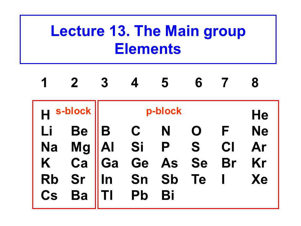Lecture 13. The Main group Elements