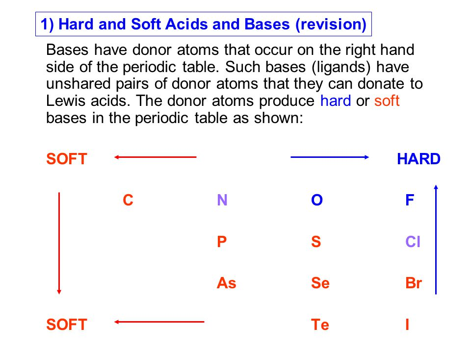 1) Hard and Soft Acids and Bases (revision)