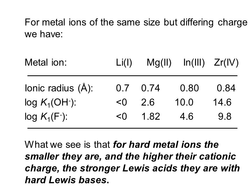 For metal ions of the same size but differing charge we have: