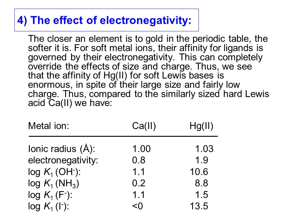 4) The effect of electronegativity: