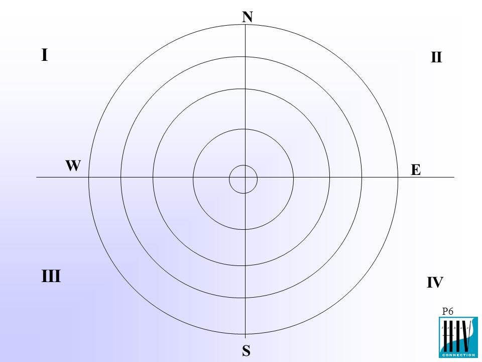 N I II W E III IV P6 S