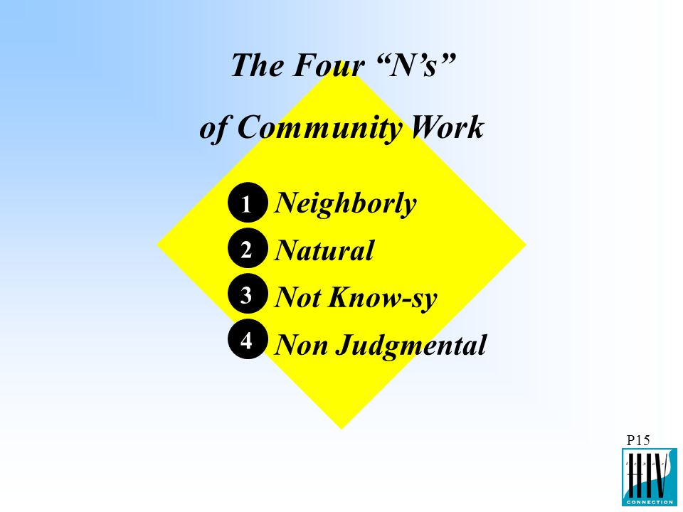 The Four N's of Community Work