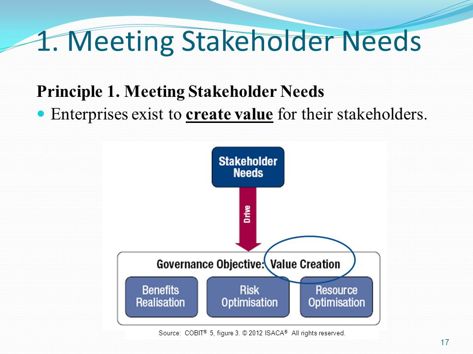 1. Meeting Stakeholder Needs