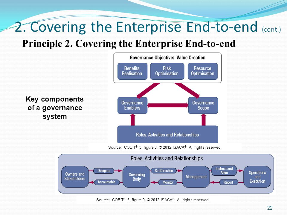 2. Covering the Enterprise End-to-end (cont.)