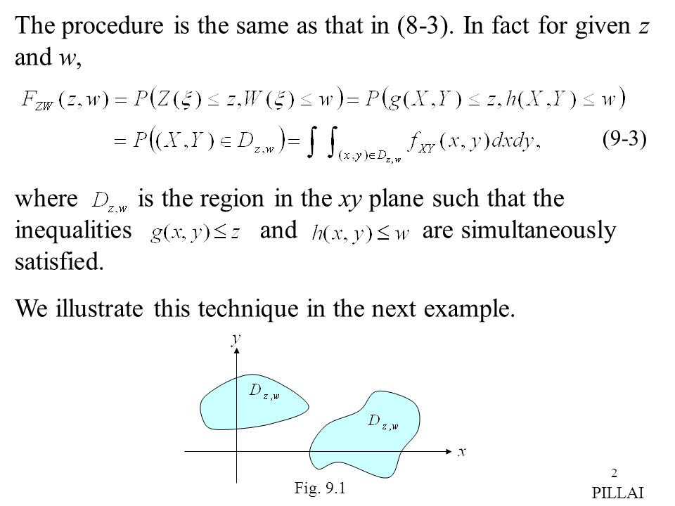 The procedure is the same as that in (8-3). In fact for given z and w,