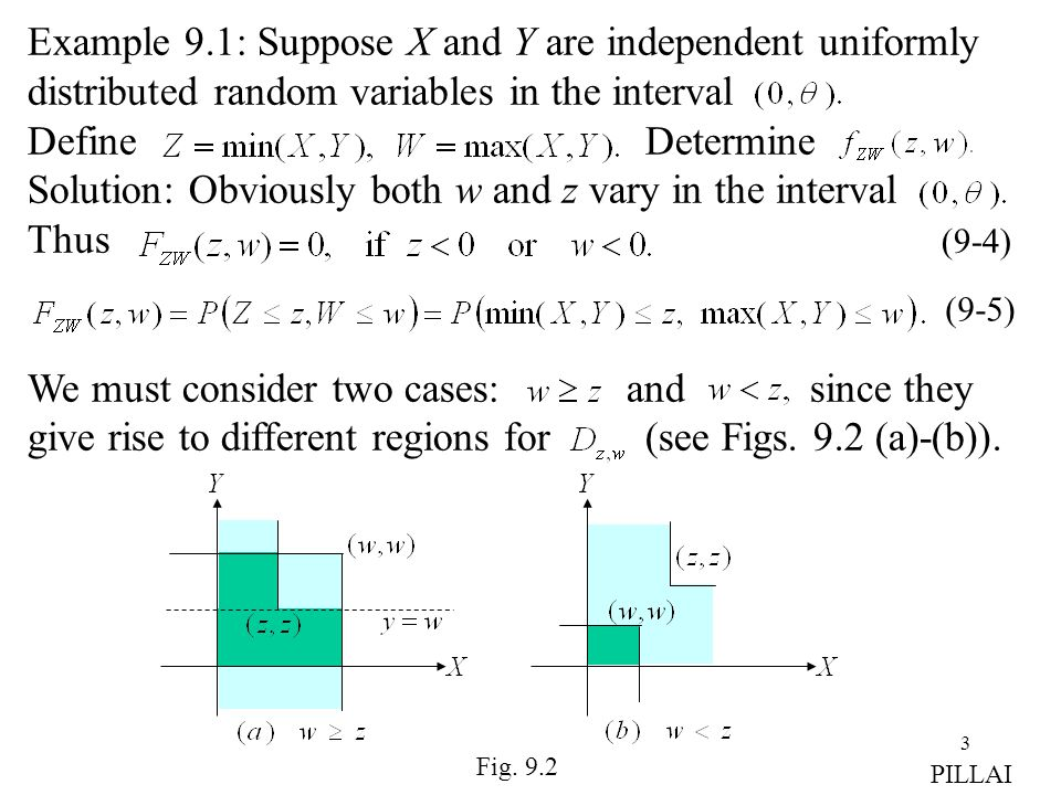 Example 9.1: Suppose X and Y are independent uniformly distributed random variables in the interval Define Determine Solution: Obviously both w and z vary in the interval Thus