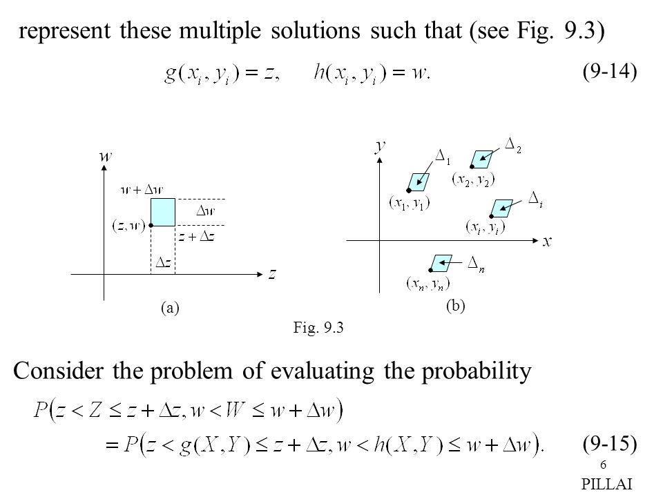 represent these multiple solutions such that (see Fig. 9.3)