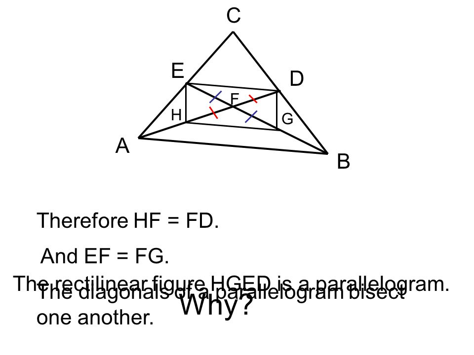 Why C E D A B Therefore HF = FD. And EF = FG.