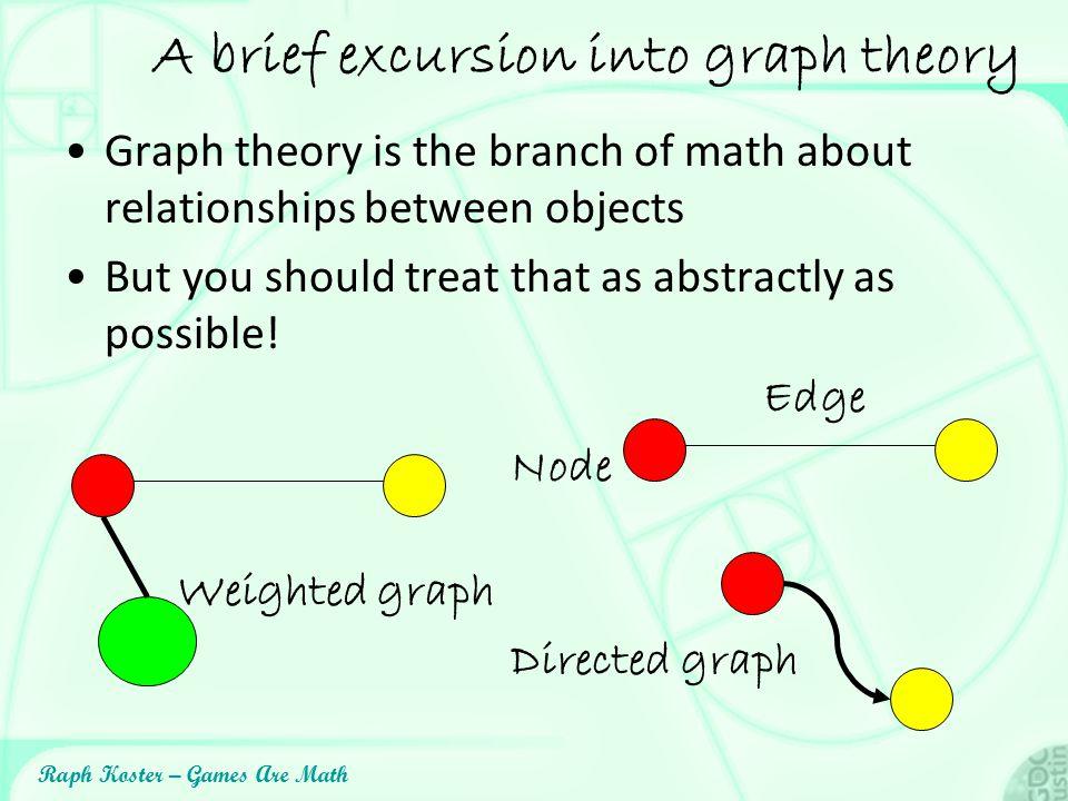 A brief excursion into graph theory