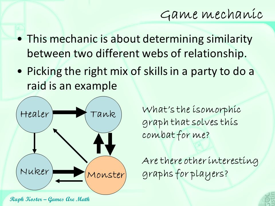 Game mechanic This mechanic is about determining similarity between two different webs of relationship.