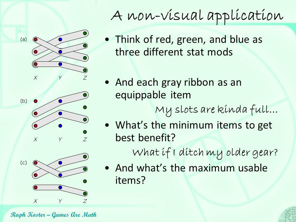 A non-visual application