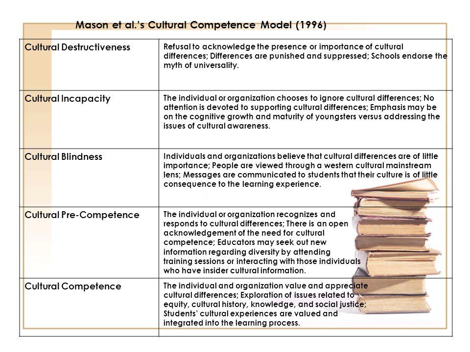 Mason et al.'s Cultural Competence Model (1996)