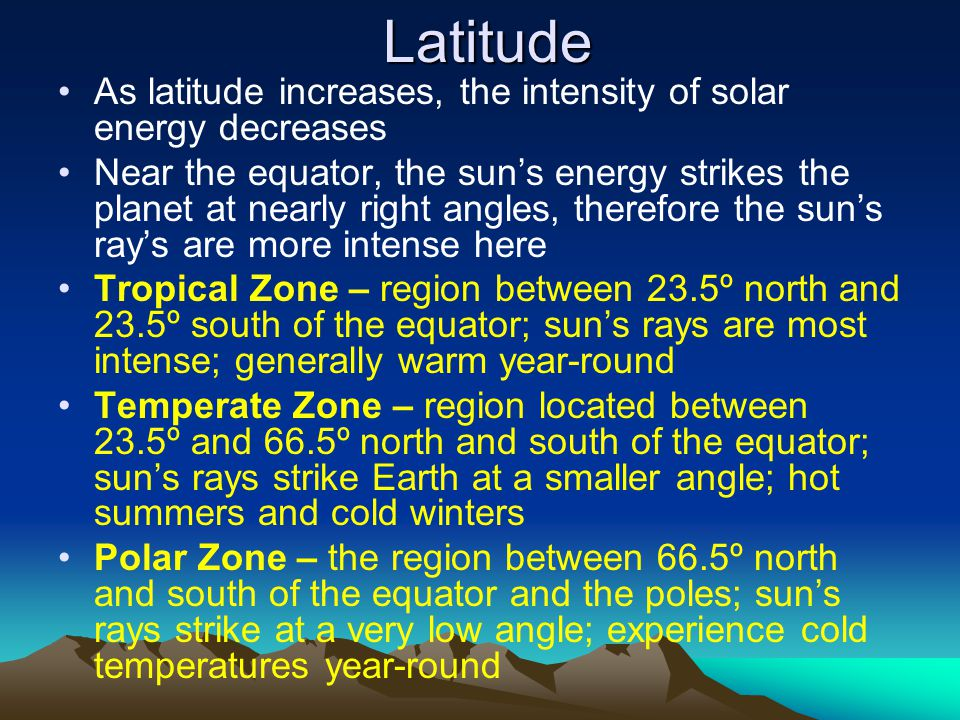 Latitude As latitude increases, the intensity of solar energy decreases.