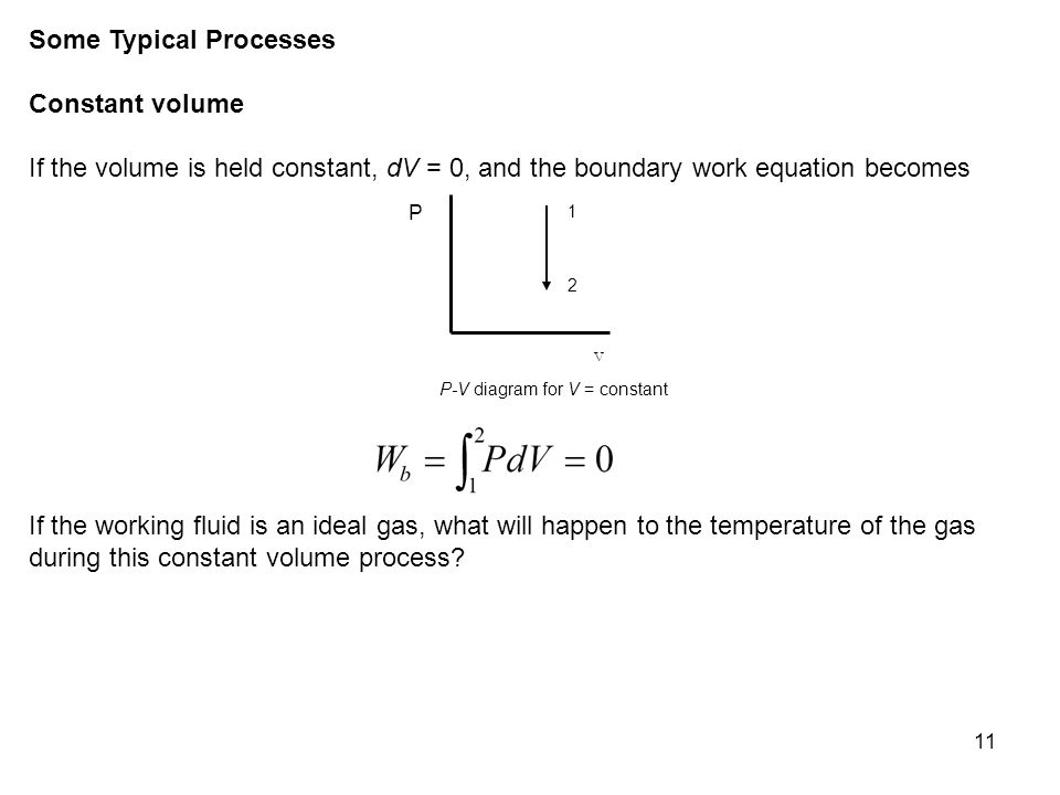 Some Typical Processes Constant volume