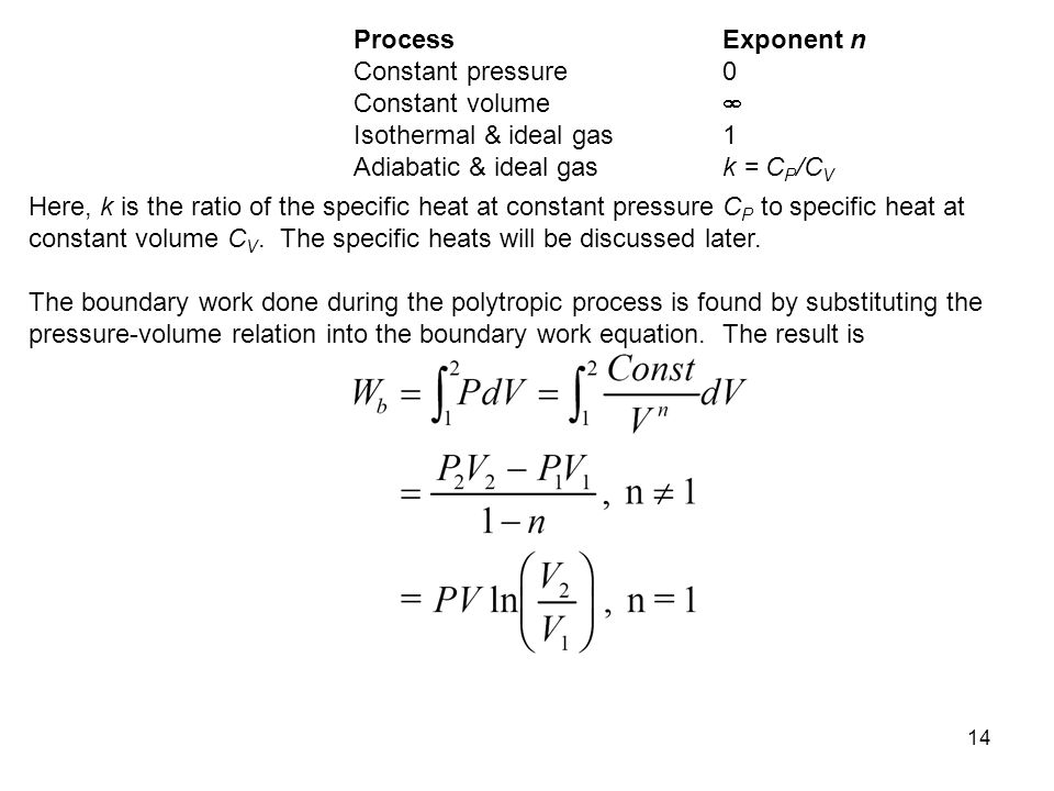 Process Exponent n Constant pressure 0. Constant volume  Isothermal & ideal gas 1. Adiabatic & ideal gas k = CP/CV.