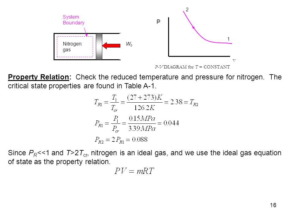 2 Wb. Nitrogen. gas. System Boundary. P. 1. V. P-V DIAGRAM for T = CONSTANT.