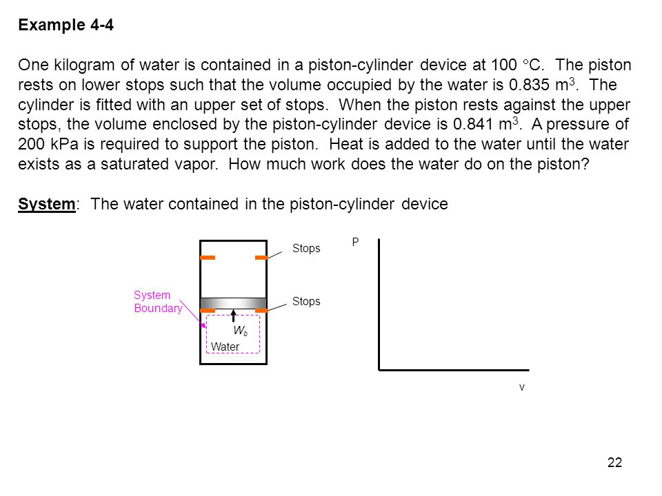 System: The water contained in the piston-cylinder device