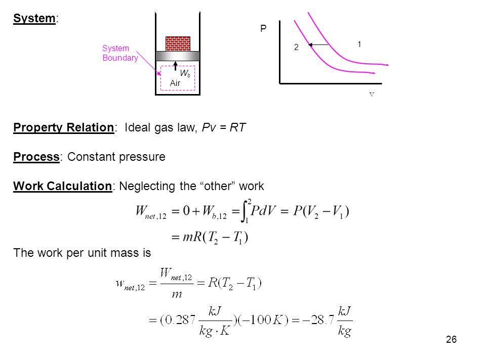 Property Relation: Ideal gas law, Pv = RT Process: Constant pressure